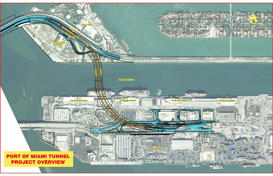 Port of Miami tunnel yellow